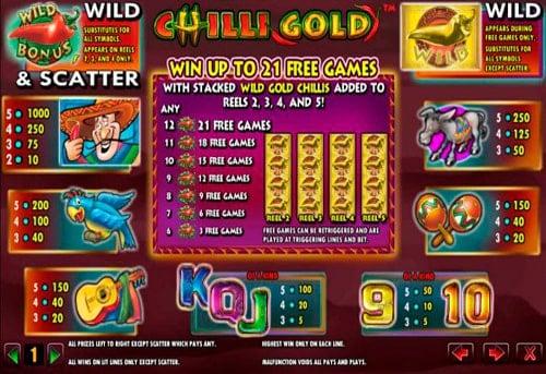 Таблица выплат в аппарате Chilli Gold