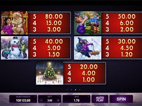 Таблица выплат в игровом аппарате Happy Holidays