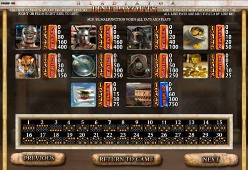 Таблица выплат в онлайн аппарате Gladiator