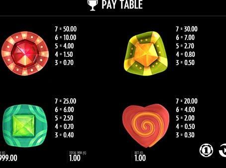 Таблица выплат в онлайн аппарате Well of Wonders