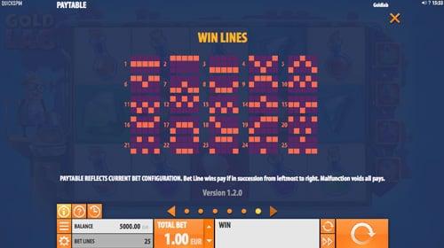 Линии выплат в онлайн игре Gold Lab