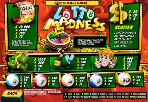 Таблица выплат в онлайн слоте Lotto Madness