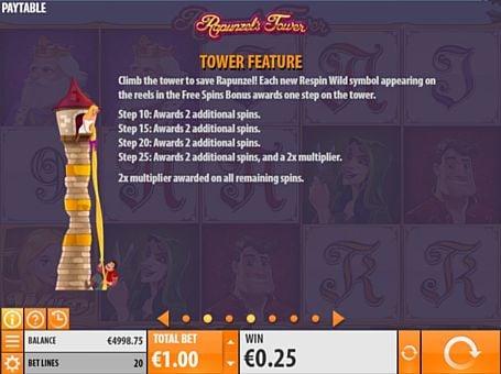Респині в Rapunzel's Tower онлайн