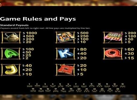 Правила игры и выплаты в слоте Sashimi Dreams