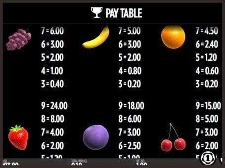 Символы в игровом аппарате Fruit Warp