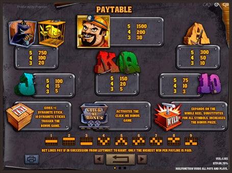 Таблица выплат игрового аппарата Gold Rush