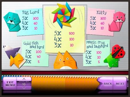 Таблица выплат и символы онлайн автомата Origami