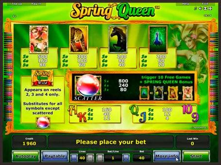 Символы игрового автомата Queen of Spring