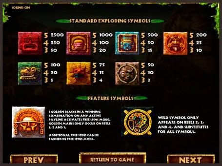 Таблица выплат и особые символы в Rook`s Revenge