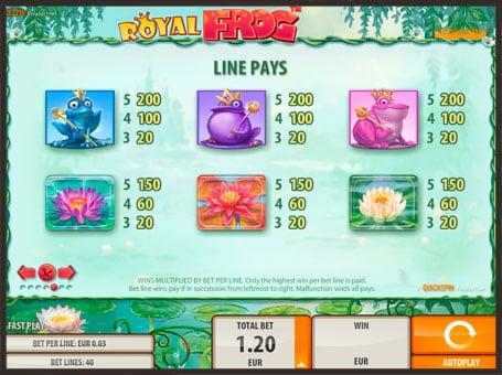 Символы игрового автомата Royal Frog