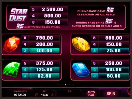 Таблица с выплатами в слоте Star Dust